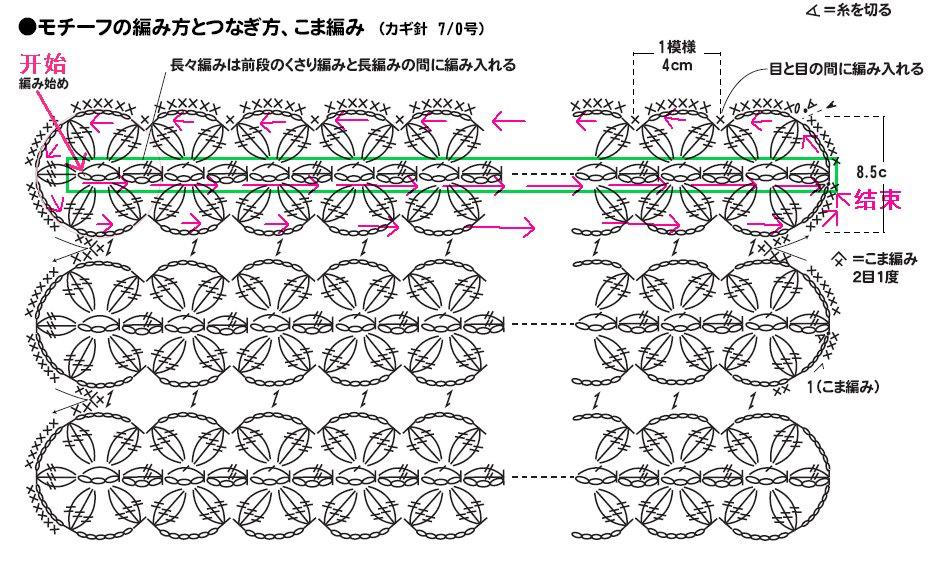 5 patrones para tejer diferentes prendas - Simple Crochet